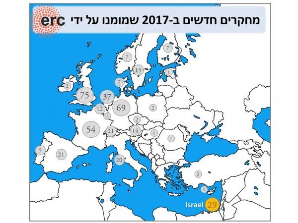 ERC Map